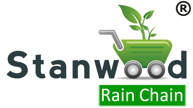 stanwoodrainchain.jpg